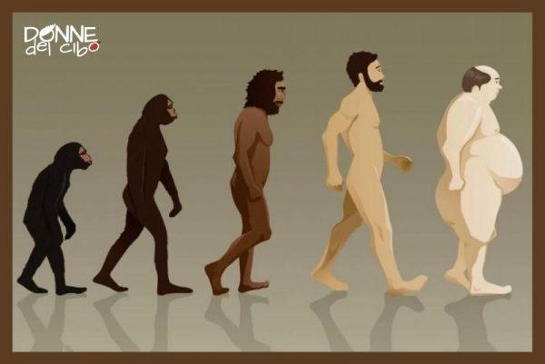 Evoluzione dell'uomo e del rapporto con il cibo